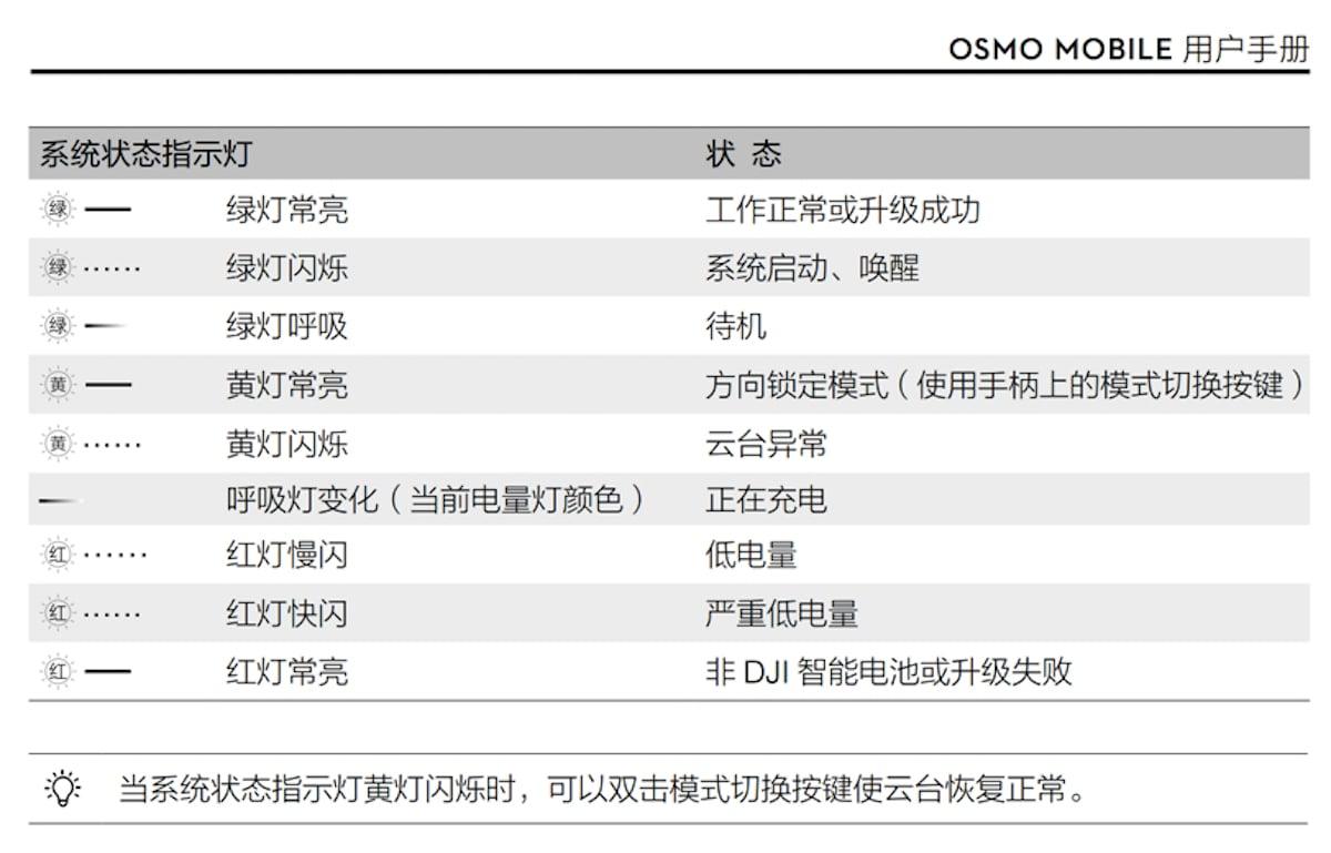 DJI Osmo Mobile 紅燈