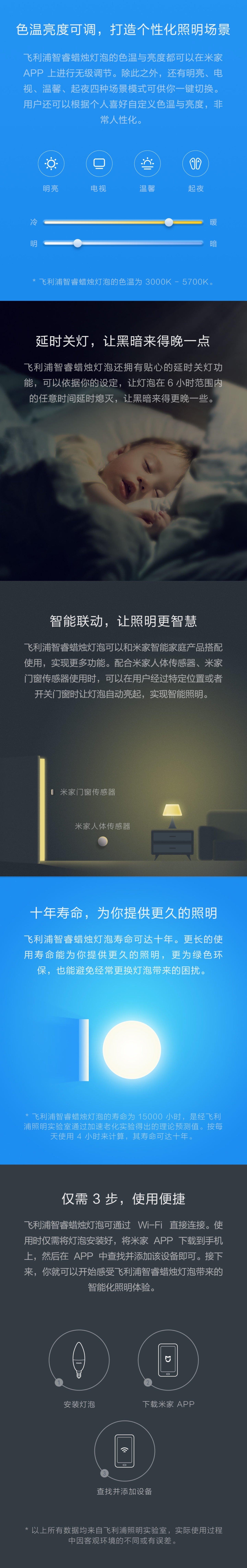 PHILIPS 飛利浦智睿LED蠟燭燈泡