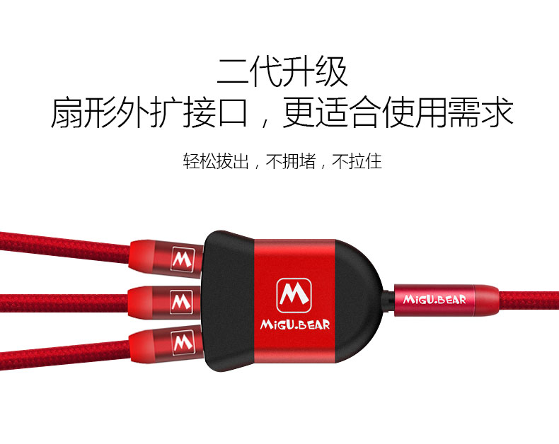 自由拼接多功能 USB 傳輸線