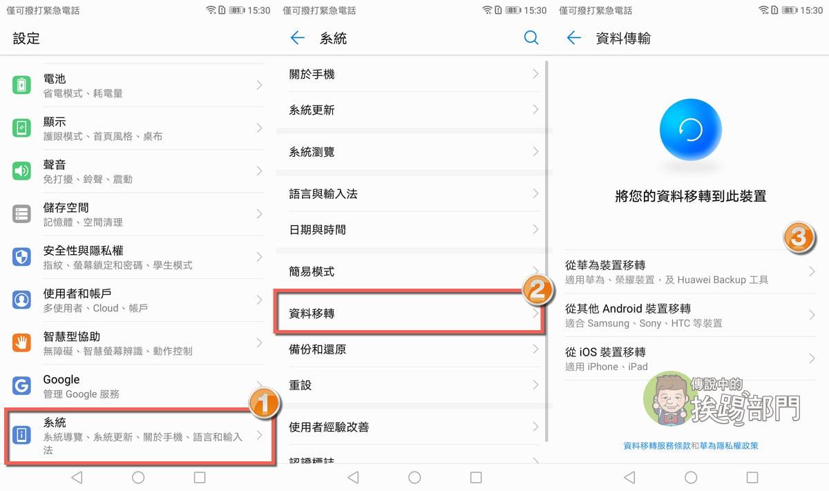 Android iPhone 資料轉移華為手機