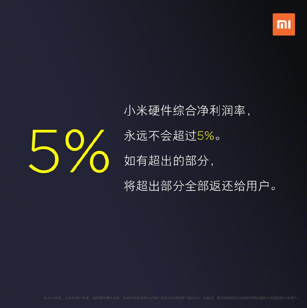 小米綜合淨利潤率5%