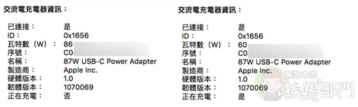 ZMI紫米 C-TO-C USB Type-C公對公 MacBook Pro 3A 充電線