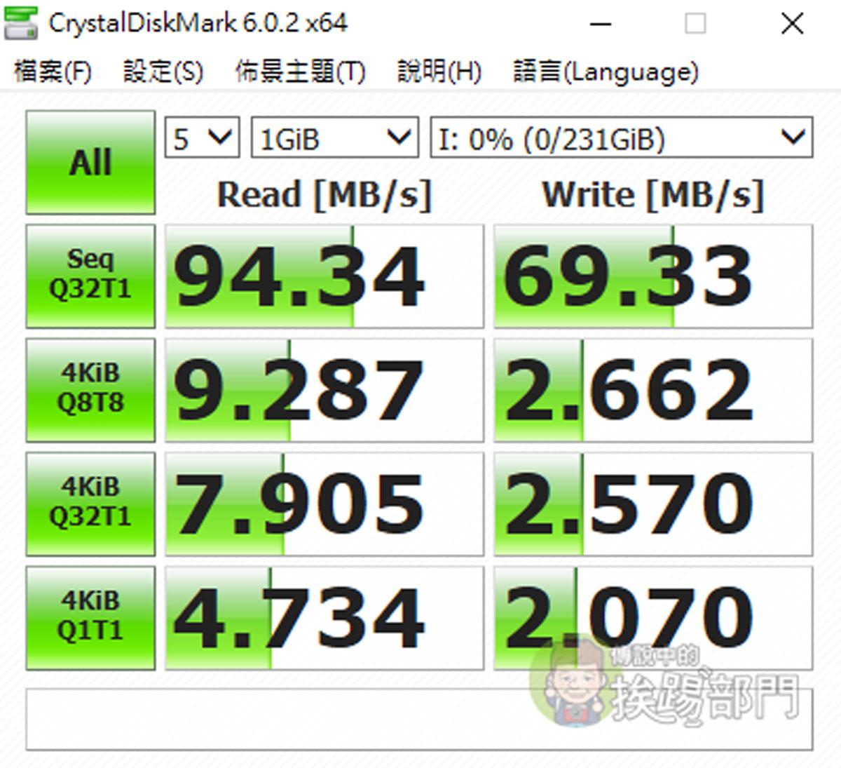 TOSHIBA M303 Micro SDXC UHS-I 256GB 記憶卡