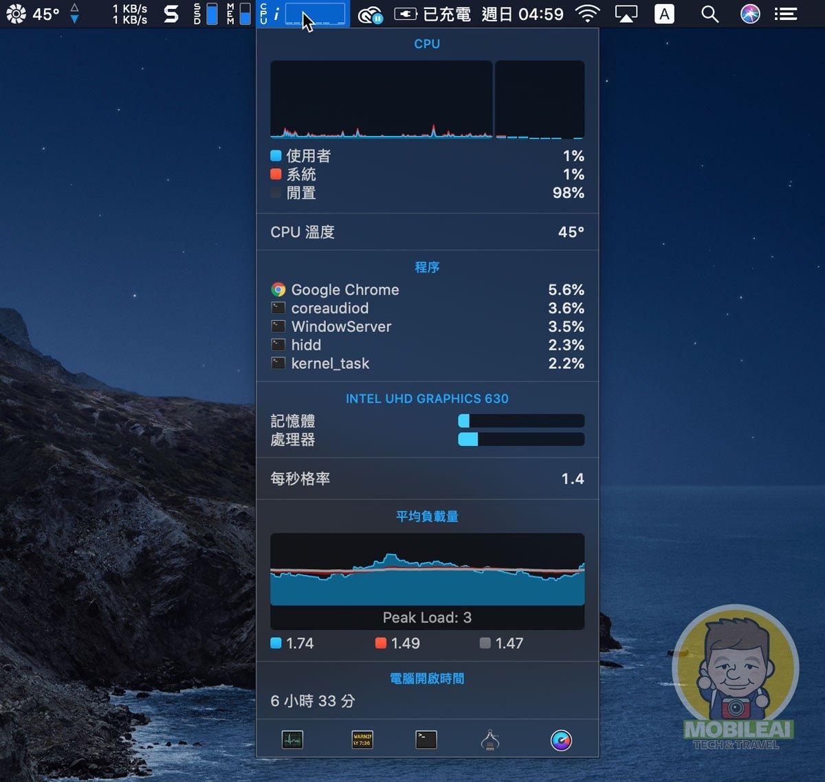 macOS 必裝工具軟體 iStat Menus
