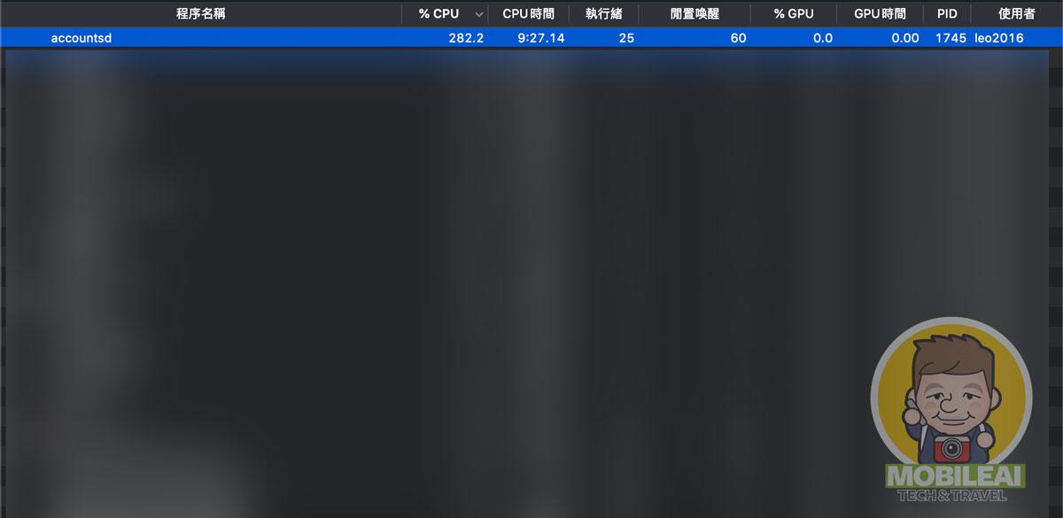 accountsd CPU