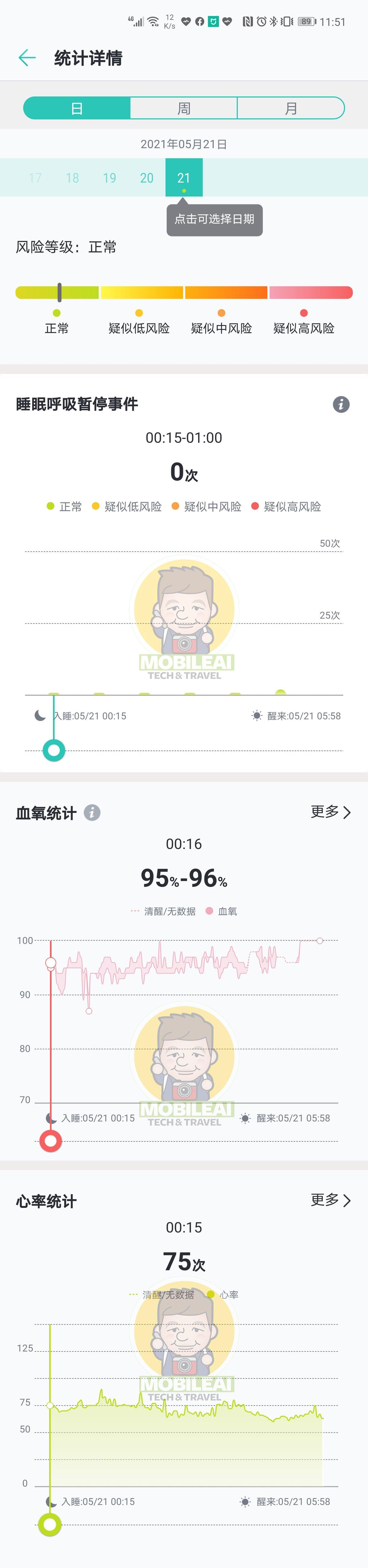 開箱 HUAWEI WATCH Fit